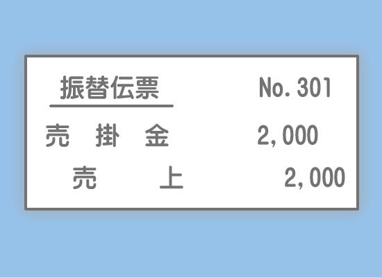 振替伝票の記入例