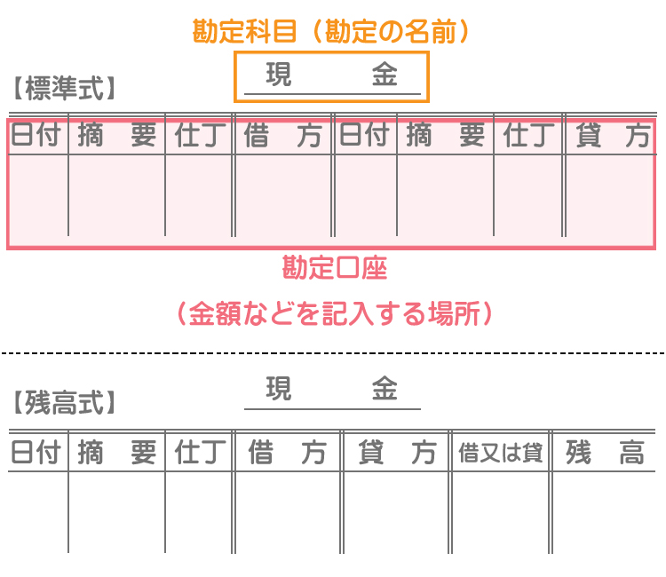 勘定口座(標準式と残高式)