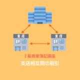 支店相互間の取引~支店が2つ以上ある場合の処理方法~
