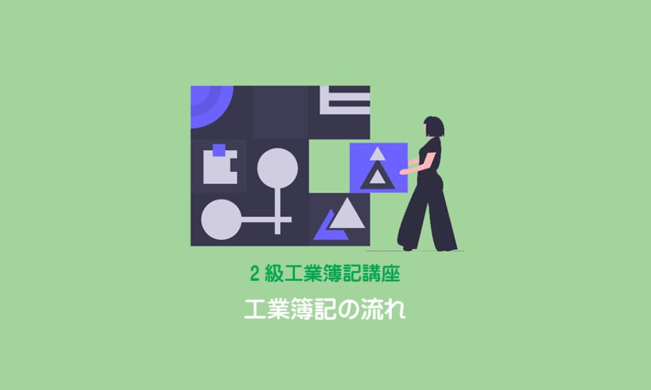 【工業簿記の流れ】材料費、労務費、経費の仕訳と勘定記入のやり方
