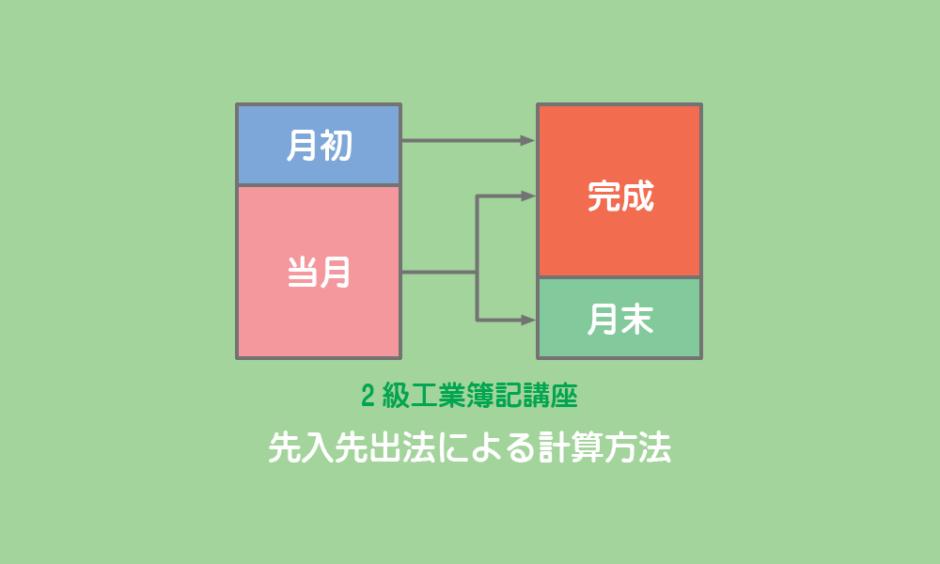 総合原価計算における原価の配分方法2~先入先出法による計算方法~