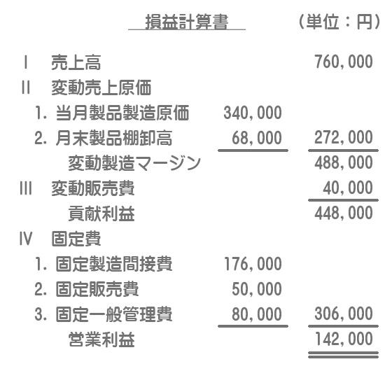 直接原価計算による損益計算書