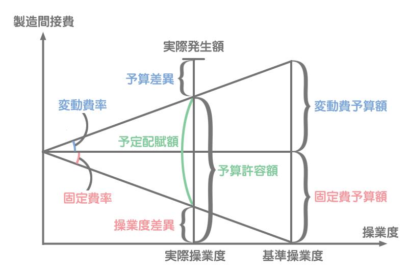 シュラッター図のひな形