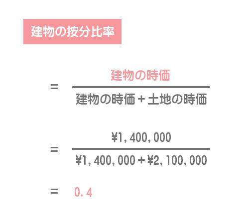 建物の按分比率