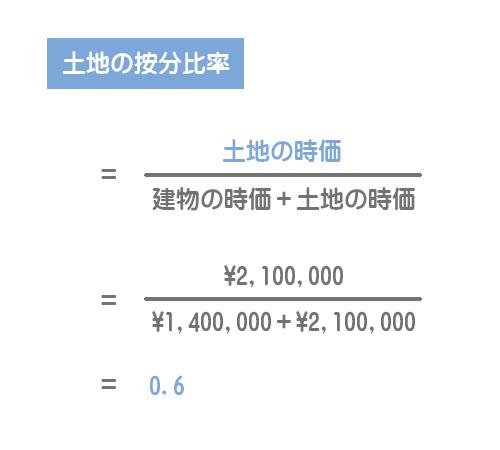 土地の按分比率