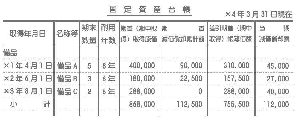 固定資産台帳