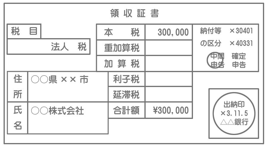 法人税の納付書(中間申告)
