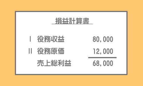 役務収益と役務原価(損益計算書の表示)