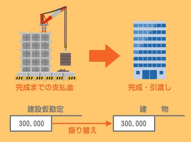 建設仮勘定のイメージ